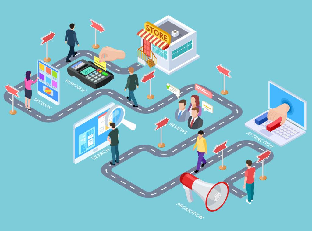 Digitale Customer Experience
